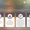 Upozorňujeme občanov na zvýšené riziko vzniku požiaru