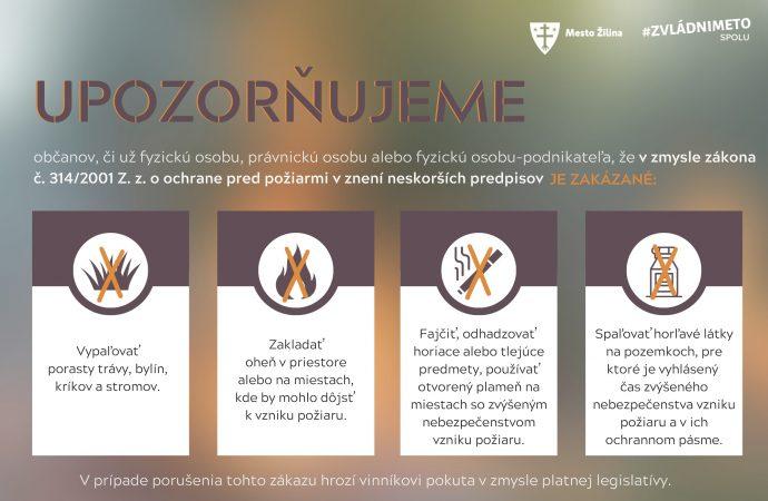 V Žiline a okolí trvá zvýšené riziko požiaru