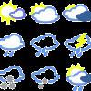 Počasie: streda 3. február