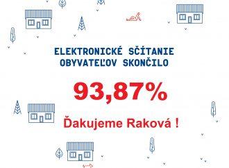 V obci Raková využilo možnosť elektronického sčítania 93,87% obyvateľov